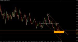 eur-usd-market