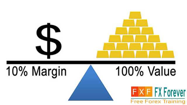 Forex margin level percentage calculator