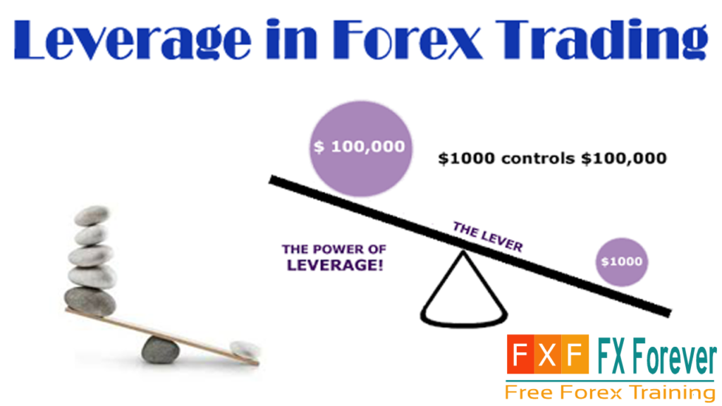 Hot forex leverage rules